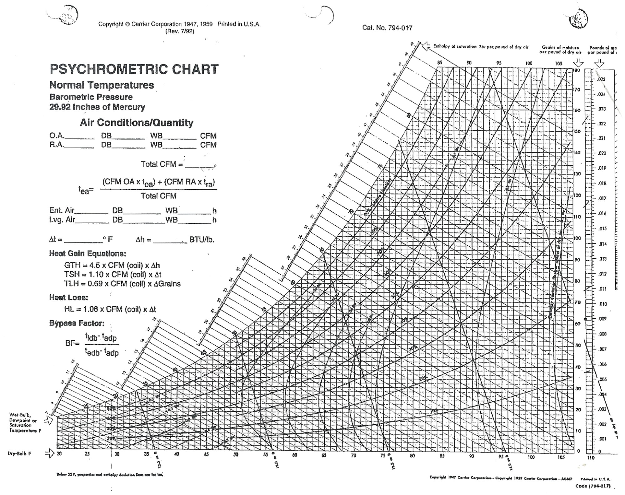 hight resolution of psychrometric chart