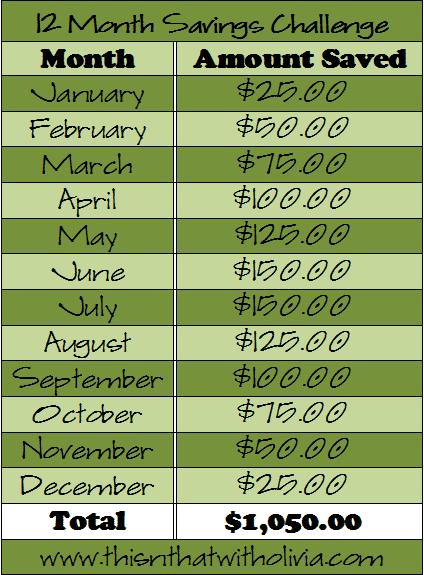12 Month Savings Challenge 1