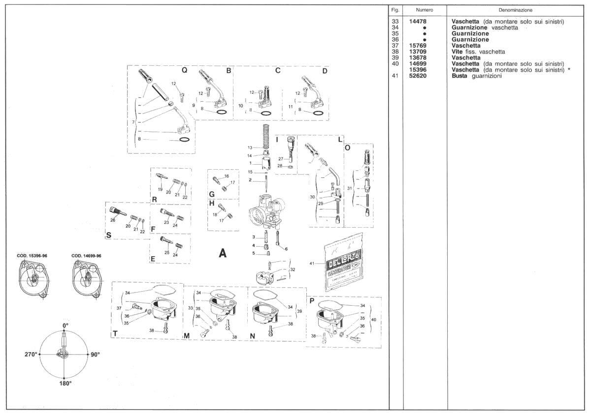 Parts Diagram For Dellorto Phbn Carburetors