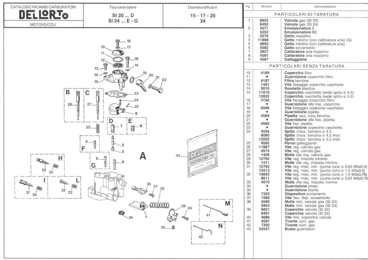 Parts Diagram For Dellorto Si20d