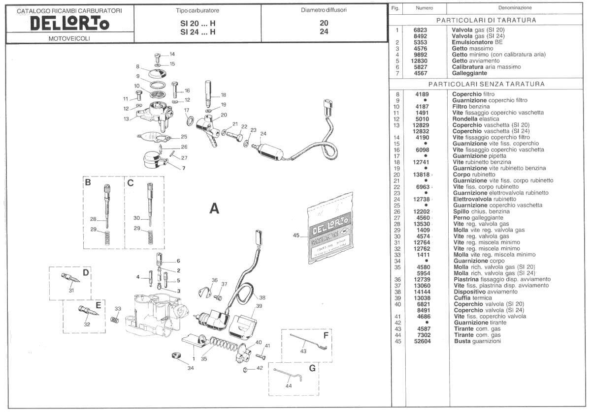 Parts Diagram For Dellorto Si20h