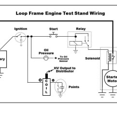 Simple Light Wiring Diagram For 3 Way Switch Ceiling Fan Engine Test Stand Moto Guzzi Loop Frame Motorcycles - Frames Topics ...