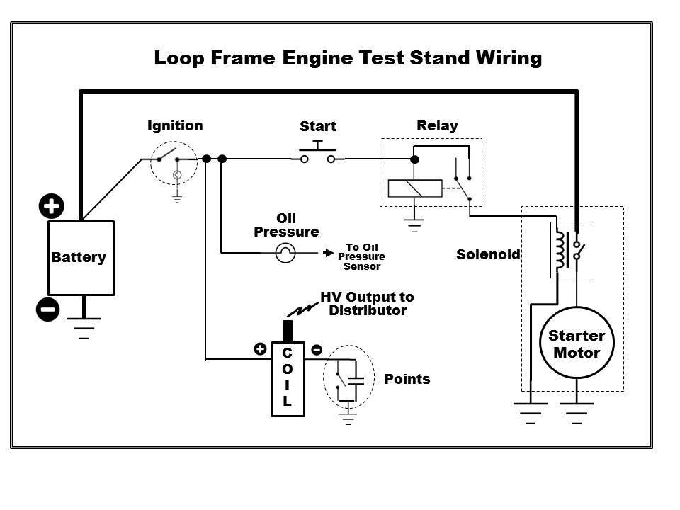 simple light wiring diagram ryobi ss30 parts engine test stand for moto guzzi loop frame motorcycles - frames topics ...