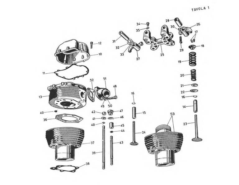 Moto Guzzi Valve Adjustment Interval