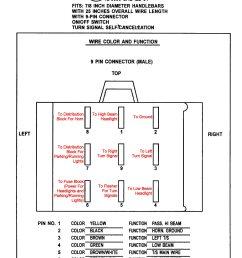 k s switch wiring diagram data diagram schematic k s switch wiring diagram [ 1650 x 2450 Pixel ]