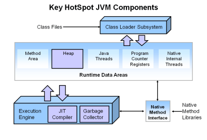 1-jvmcomponents