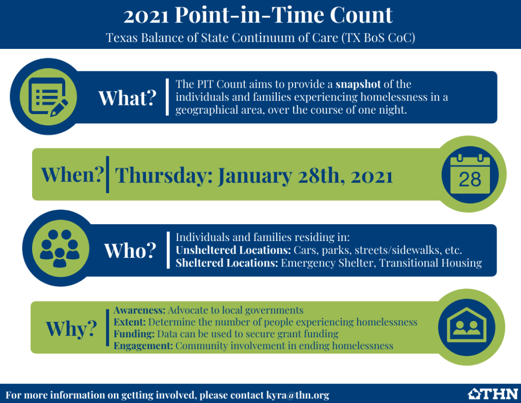 2021 Point-in-Time Count Image