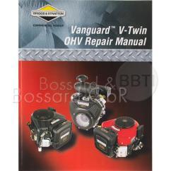 Briggs And Stratton Reparaturhandbuch 2002 Evinrude 90 Ficht Wiring Diagram 272144 - & Reparaturhandbuch, Englisch