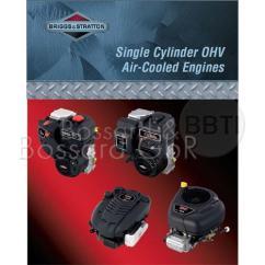 Briggs And Stratton Reparaturhandbuch Wiring Diagram 3 Way Switch Split Receptacle 276781 Englisch