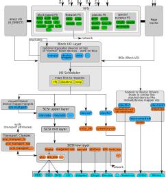 fio box wiring diagram [ 1240 x 1754 Pixel ]
