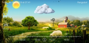20190430 weather