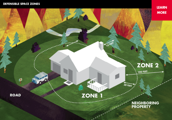 Marin County Fire Prevention Tips for Homeowners