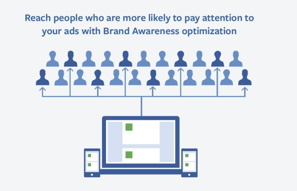 Brand Awareness Optimierung (Quelle: Facebook)