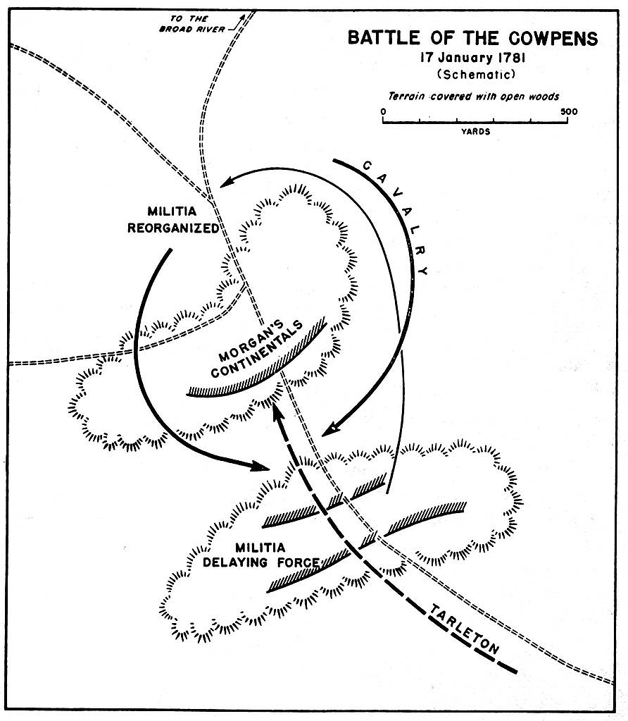 Battle of Cowpens Revolutionary War American Cowpens Map
