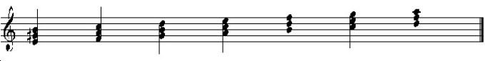 Flamenco guitar lessons chords