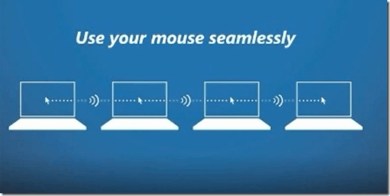 Microsoft Mouse Without Borders