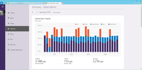Microsoft Health Dashboard Calories Observations