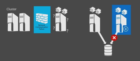 Hyper-V Storage Resiliency