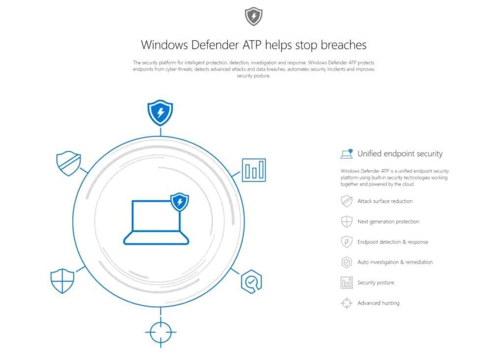 Windows Server 2019 Windows Defender Advanced Threat