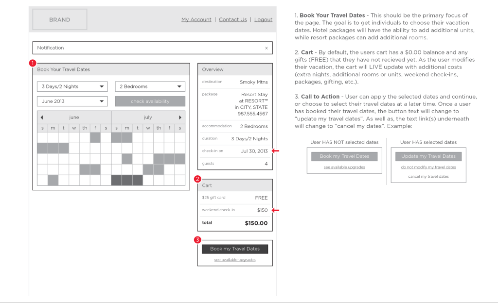 Ecommerce wireframe