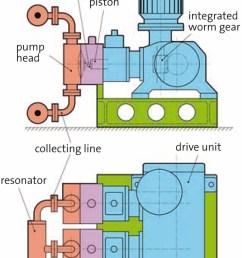 aod pump diagram [ 797 x 1417 Pixel ]