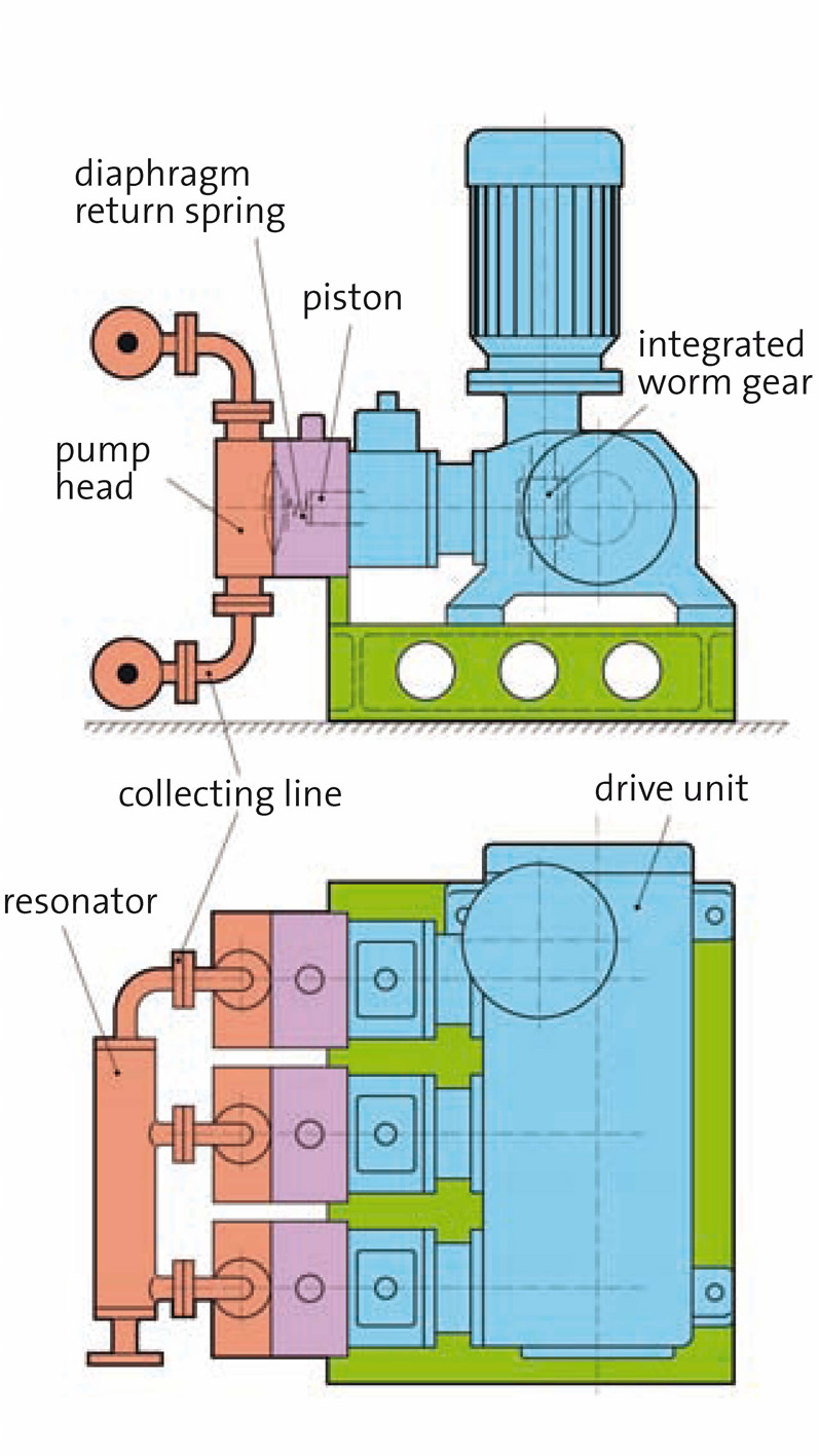 hight resolution of aod pump diagram