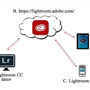 Lightroom CC Mobile – del 1