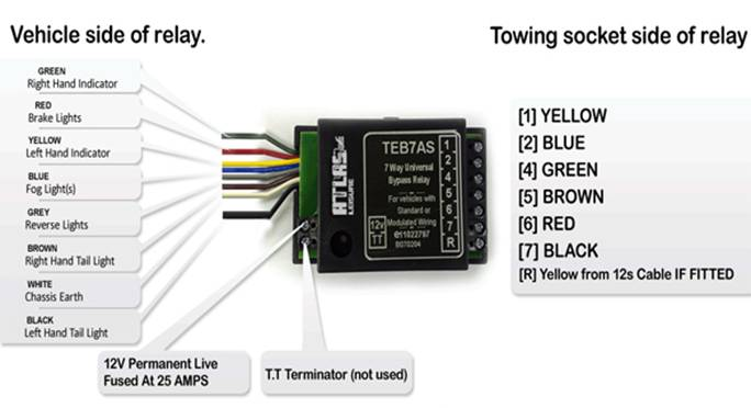 wiring diagram trailer lights 4 way of star delta starter 7 universal bypass relay - teb7as