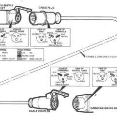 Semi Truck Trailer Plug Wiring Diagram Taco 3 Wire Zone Valve Database Uk Vcv Yogaundstille De Chart 16