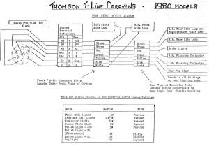 Thomson Wiring Diagrams 1980