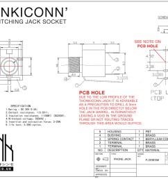 thonkiconn jack datasheet [ 1500 x 1087 Pixel ]
