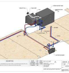 thor wiring diagram wiring diagram detailed diagram thor wiring stk10537 thor rv wiring diagrams automotive wiring [ 1024 x 791 Pixel ]