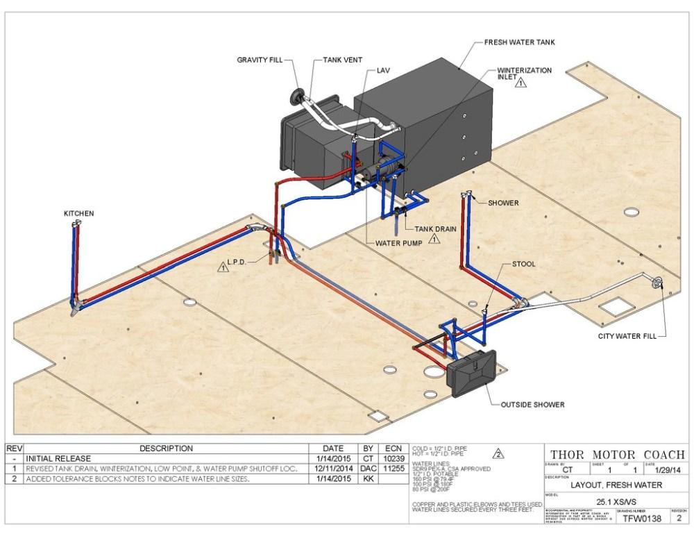 medium resolution of thor wiring diagram wiring diagram detailed diagram thor wiring stk10537 thor rv wiring diagrams automotive wiring