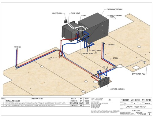 small resolution of thor wiring diagram wiring diagram detailed diagram thor wiring stk10537 thor rv wiring diagrams automotive wiring