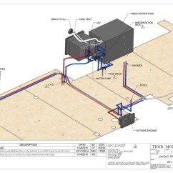 Motorhome Water Systems Diagram Gfci Receptacle Wiring New Class A Thor Owner Forums