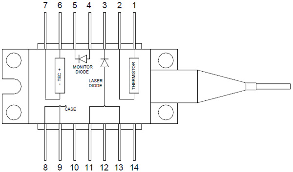 Compact Laser Diode Driver with TEC and Mount for