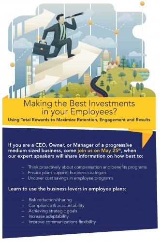 Best Investments in employees