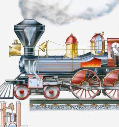 steam locomotive engine diagram [ 1283 x 722 Pixel ]
