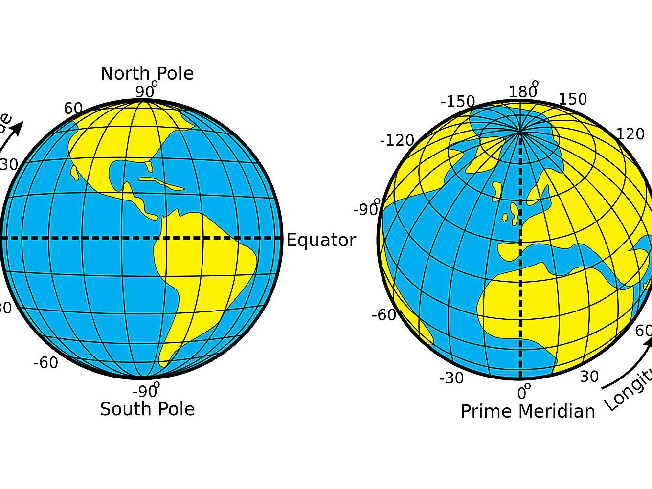 Opposite Side Of The Earth Calculator