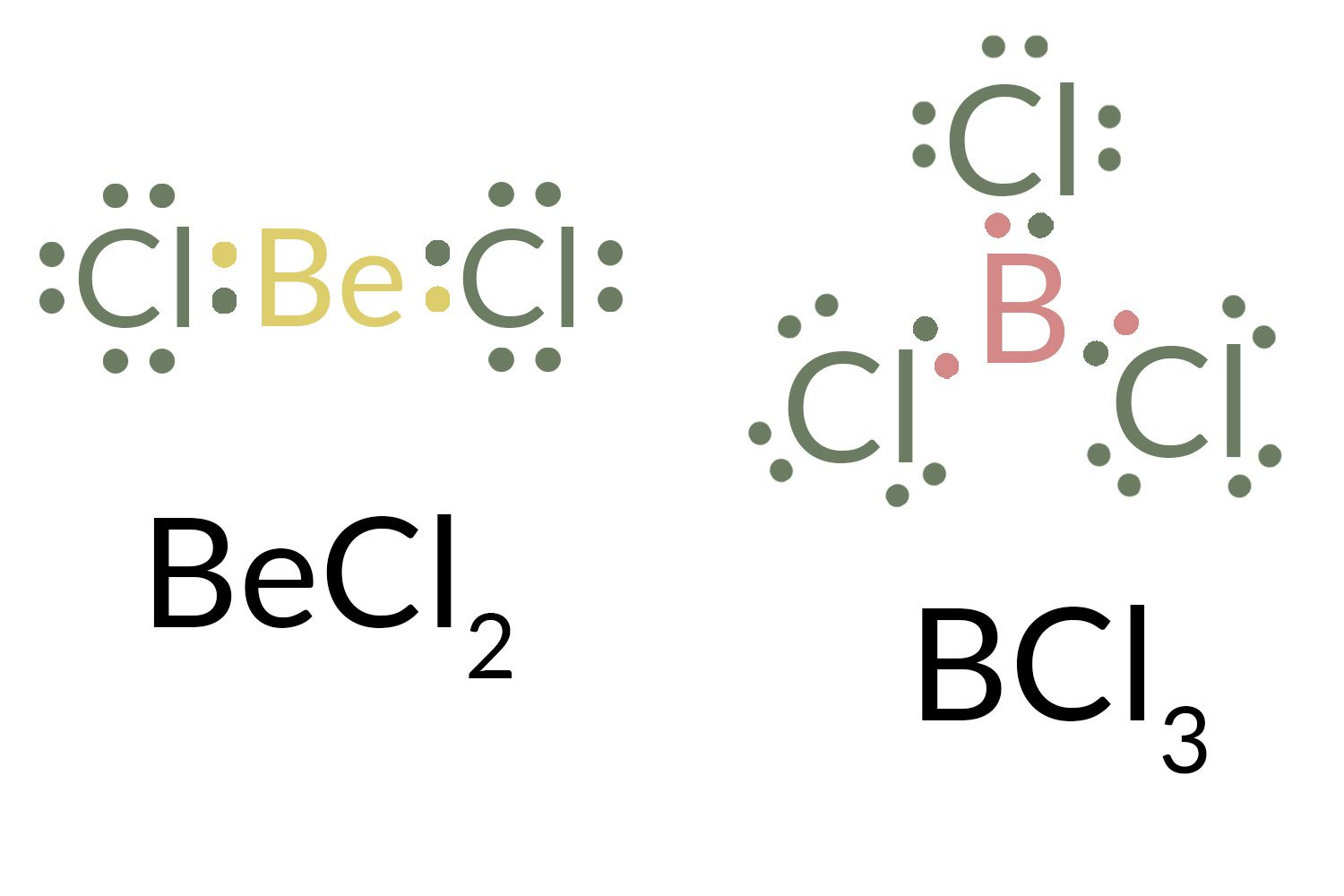 hight resolution of this is the berylium chloride and boron chloride lewis dot structure