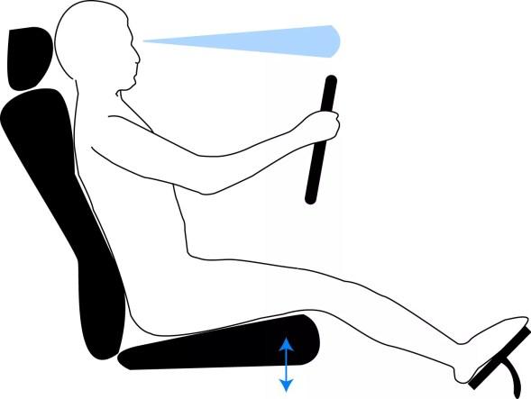 Ajuste do Assento do Motorista - Altura do Assento