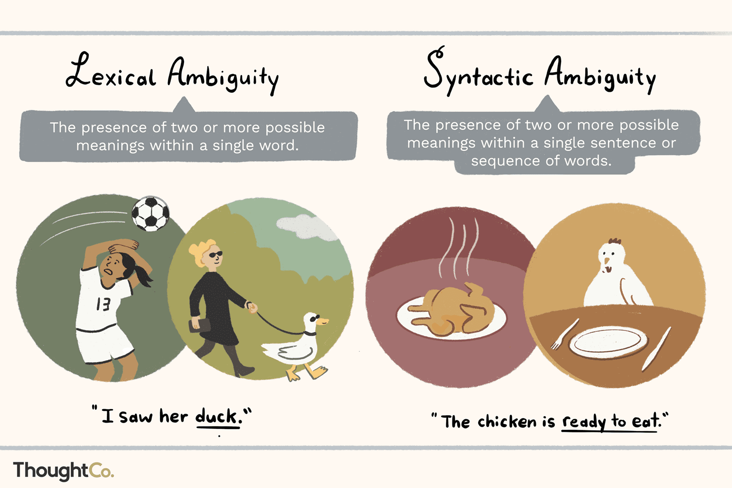 Definition And Examples Of Ambiguity In English