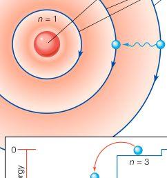 bohr diagram for sodium ion positive [ 3628 x 2041 Pixel ]