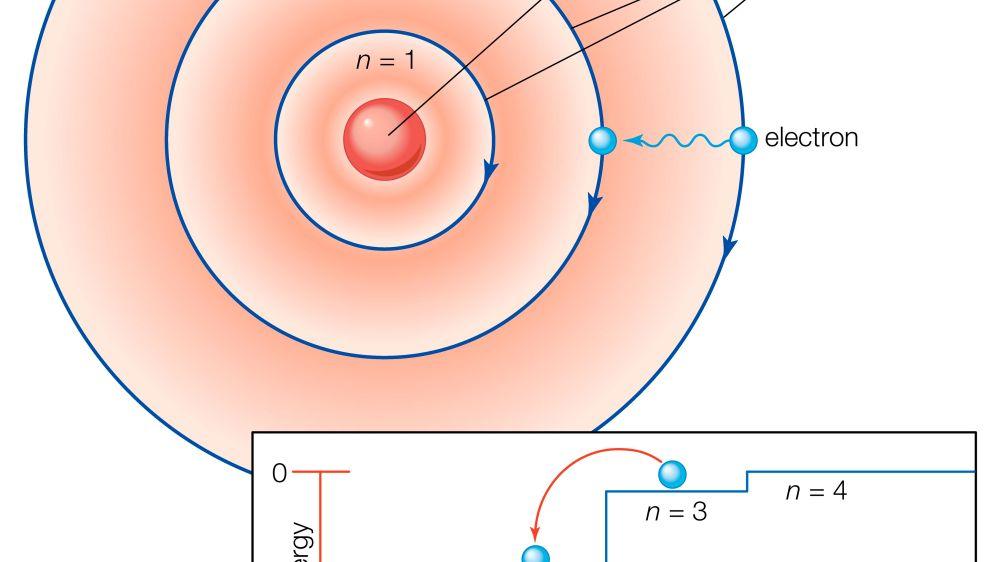 medium resolution of bohr diagram for sodium ion positive