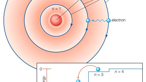 small resolution of bohr diagram for sodium ion positive