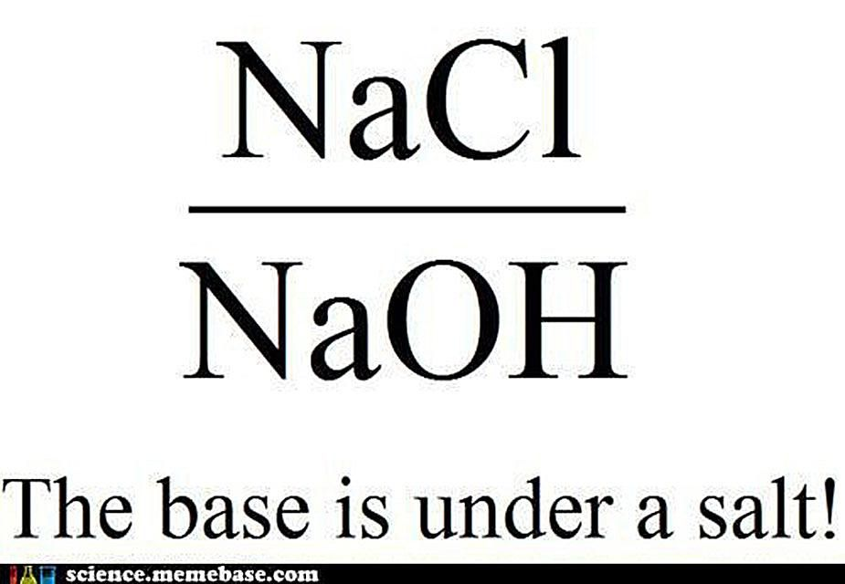 Do You Understand Chemistry Memes? Let's Find Out