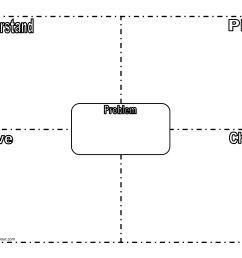 graphic model organizer frayer diagram [ 5100 x 5100 Pixel ]