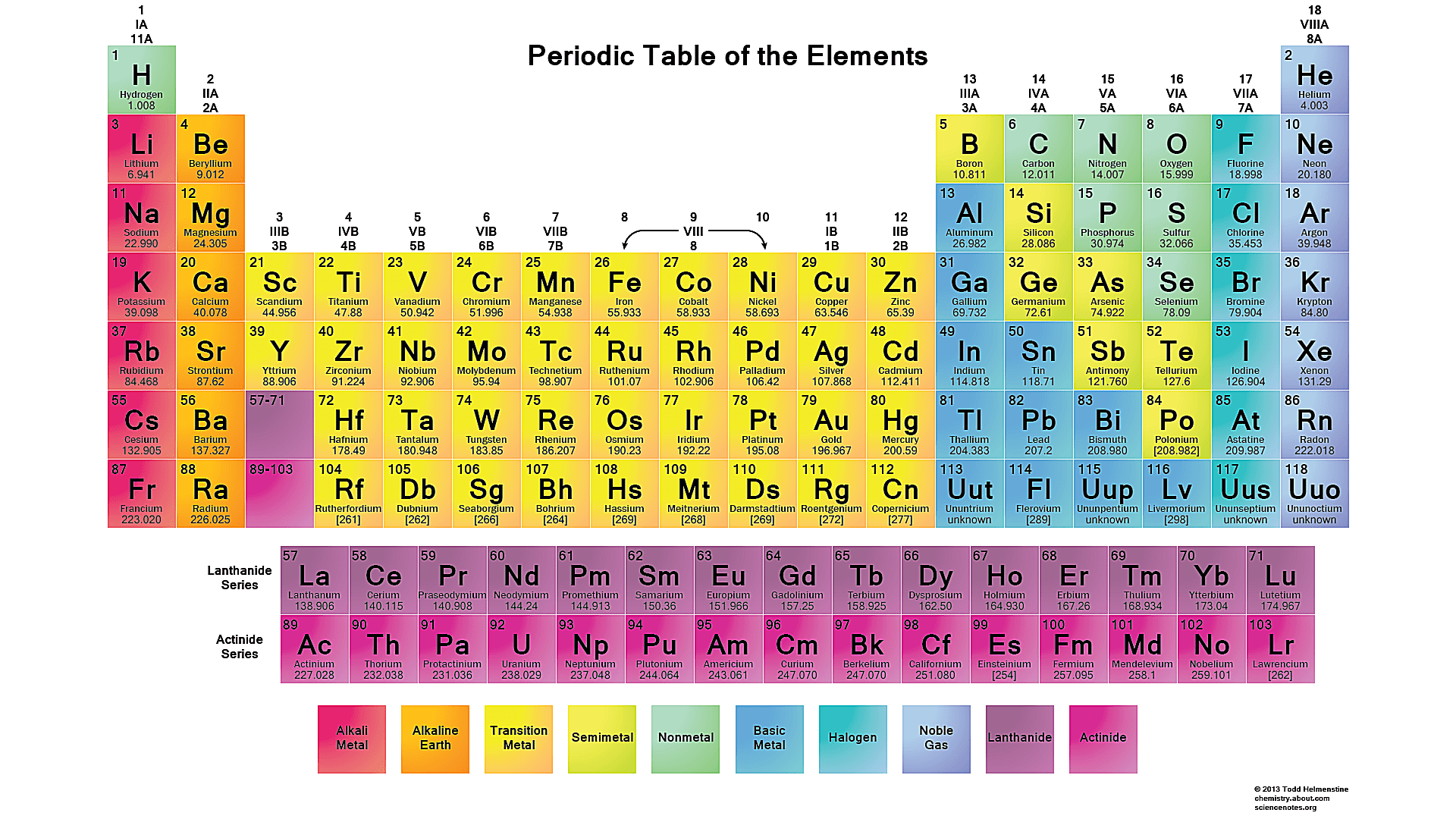 hight resolution of this is a periodic table wallpaper with a white background
