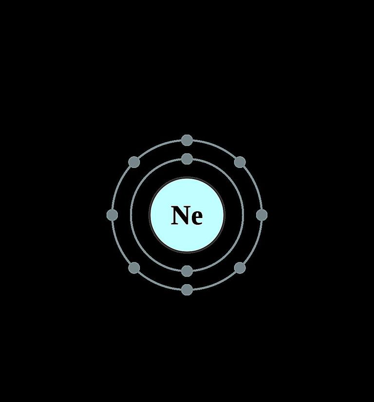 neon atom diagram catv system diagrams electron configurations of the elements this shows shell
