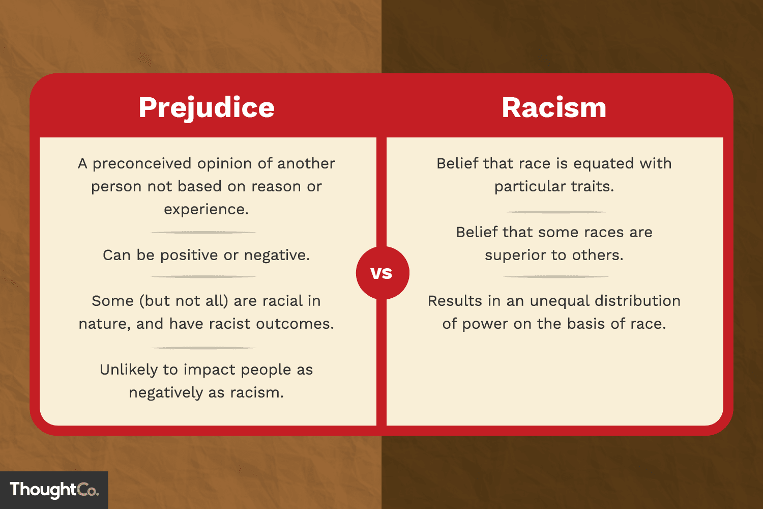 Racism Vs Prejudice What S The Difference